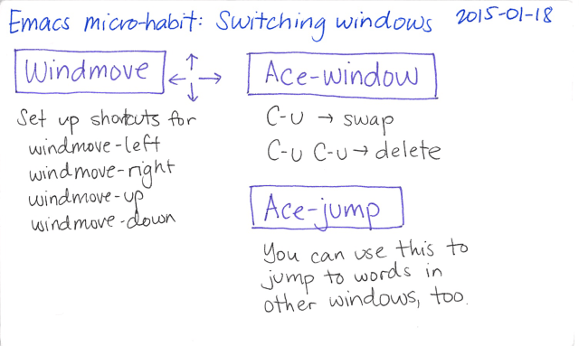 2015-01-18 Emacs microhabit - Switching windows -- index card #emacs #microhabit