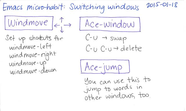 2015-01-18 Emacs microhabit - Switching windows -- index card #emacs #microhabit