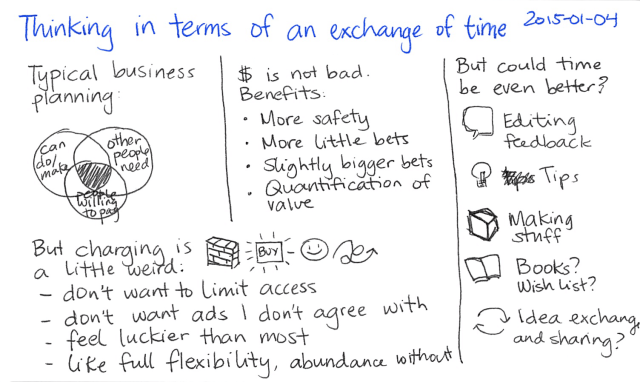 2015-01-04 Thinking in terms of an exchange of time - index card