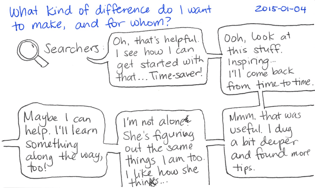 2015-01-04 What kind of difference do I want to make, and for whom - index card