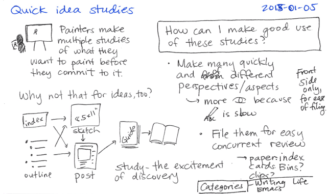 2015-01-05 Quick idea studies -- index card