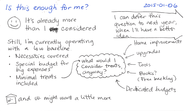 2015-01-06 Is this enough for me -- index card