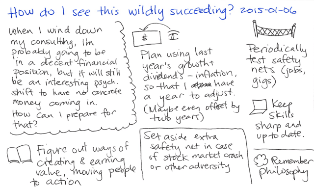 2015-01-06 Planning my safety nets -- index card