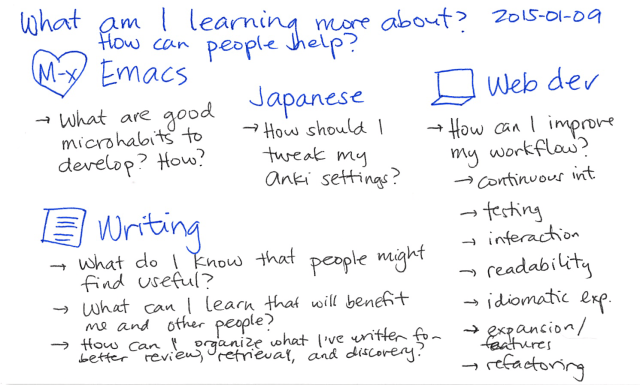 2015-01-09 What am I learning more about, and how can people help -- index card