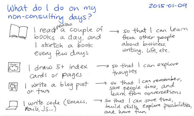 2015-01-09 What do I do on my non-consulting days -- index card
