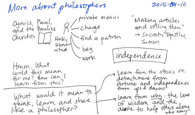 2015-01-10 More about philosophers -- index card #independence