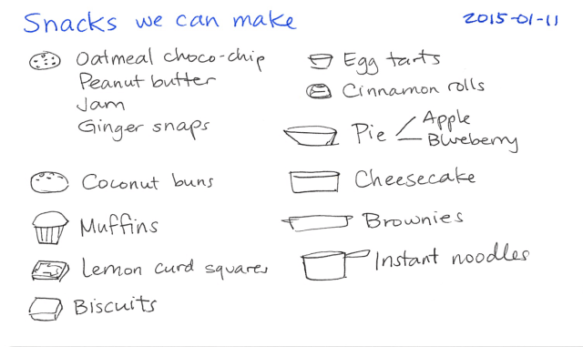 2015-01-11 Snacks we can make -- index card #cooking