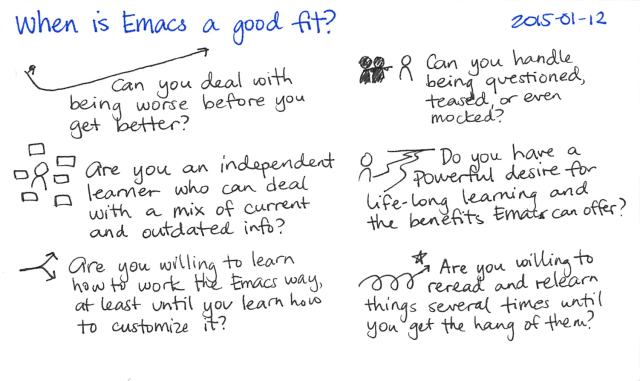 2015-01-12 When is Emacs a good fit -- index card #emacs #beginner