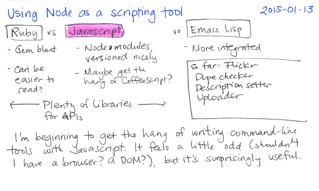2015-01-13 Using Node as a scripting tool -- index card #javascript #nodejs #coding #scripting