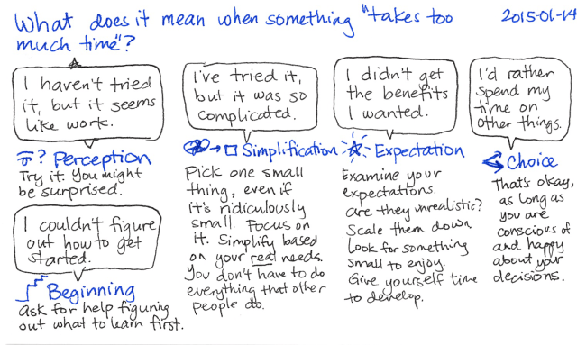 2015-01-14 What does it mean when something takes too much time -- index card #excuses #breakdown