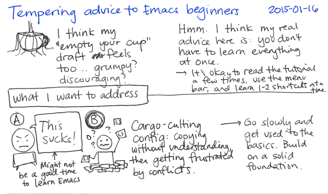 2015-01-16 Tempering advice to Emacs beginners -- index card #emacs #beginner #teaching