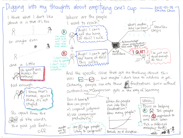 2015-01-18 Digging into my thoughts about emptying one's cup -- #emacs #writing