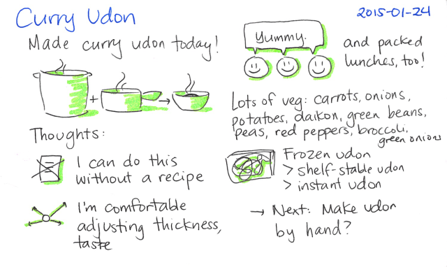 2015-01-24 Curry udon -- index card #cooking