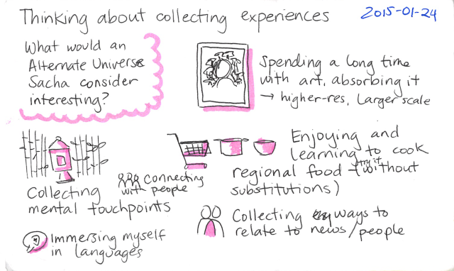 2015-01-24 Thinking about collecting experiences -- index card #goals #experiences