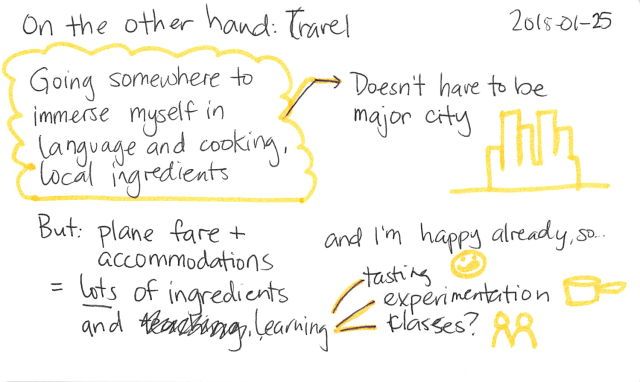 2015-01-25 On the other hand - travel -- index card #travel #learning #cooking