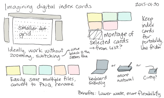 2015-01-30 Imagining digital index cards -- index card #drawing