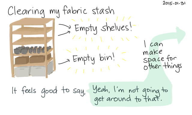2015-01-31 Clearing my fabric stash -- index card #tidying #decluttering