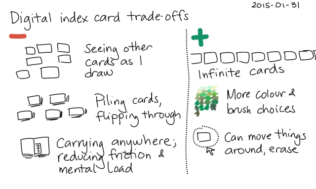 2015-01-31 Digital index card trade-offs -- index card #drawing