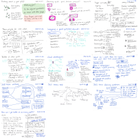 2015-01 Mapping and planning -- #montage