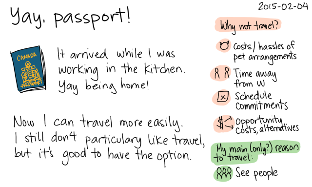 2015-02-04 Yay, passport -- index card #canada #travel #paperwork