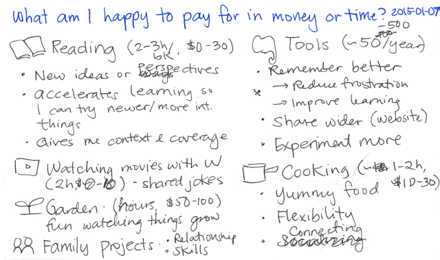 2015-01-07 What am I happy to pay for in money or time -- index card
