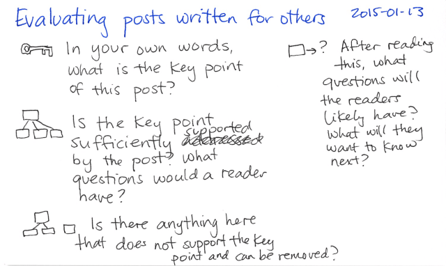 2015-01-13 Evaluating posts written for others -- index card #writing #questions #blogging