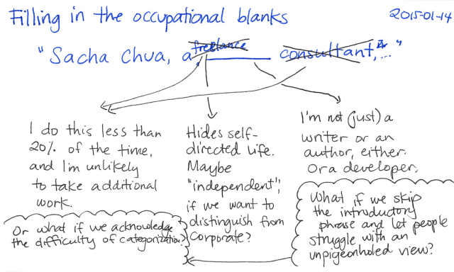 2015-01-14 Filling in the occupational blanks -- index card #experiment #occupation