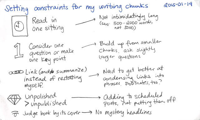2015-01-14 Setting constraints for my writing chunks -- index card #writing #constraints