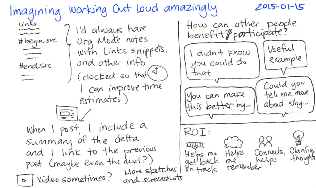 2015-01-15 Imagining working out loud amazingly -- #wildsuccess #sharing #writing