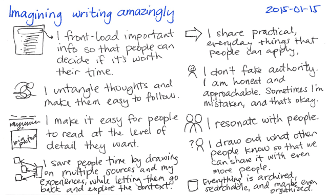 2015-01-15 Imagining writing amazingly -- index card #writing #wildsuccess