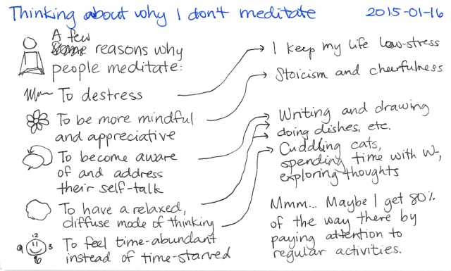 2015-01-16 Thinking about why I don't meditate -- index card #reason #meditation