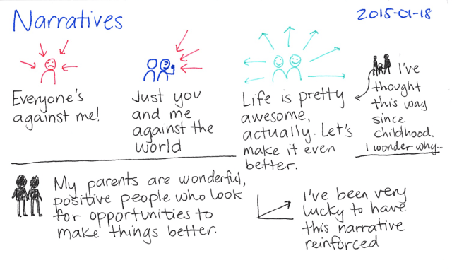 2015-01-18 Narratives -- index card #storytelling #perspective