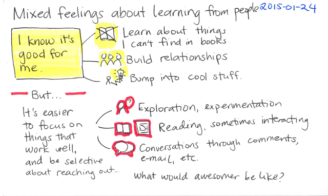 2015-01-24 Mixed feelings about learning from people -- index card #learning #people