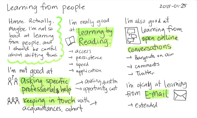 2015-01-25 Learning from people -- index card #learning #people