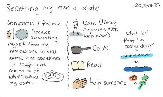 2015-01-27 Resetting my mental state -- index card #emotions
