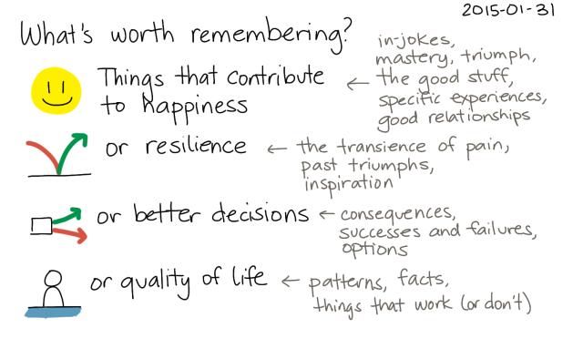 2015-01-31 What's worth remembering -- index card #memory