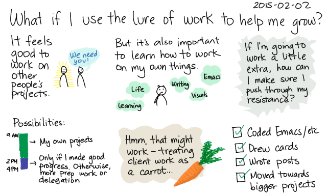 2015-02-02 What if I use the lure of work to help me grow -- index card #consulting #experiment