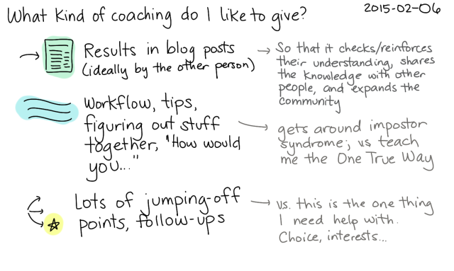 2015-02-06 What kind of coaching do I like to give -- index card #coaching #teaching