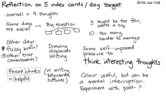 2015-02-08 Reflection on 5 index cards a day target -- index card #drawing #reflection