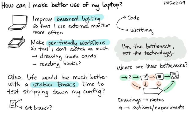 2015-02-09 How can I make better use of my laptop -- index card #tech