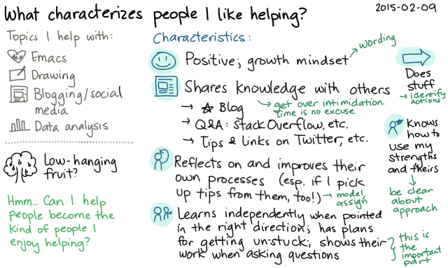 2015-02-09 What characterizes people I like helping -- index card #coaching #preference