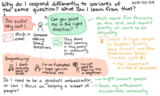 2015-02-09 Why do I respond differently to variants of the same question, and what can I learn from that -- index card #coaching #preference