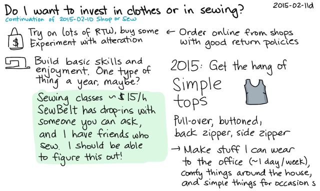 2015-02-11d Do I want to invest in clothes or in sewing -- index card #sewing #clothing -- ref 2015-02-10