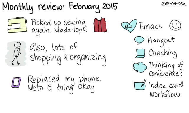 2015-03-08a Monthly review - February 2015 -- index card #monthly