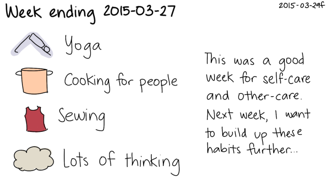 2015-03-29f Week ending 2015-03-27 -- index card #weekly