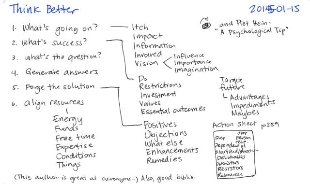 2015-01-15 Think Better - Tim Hurson -- index card #book #raw #thinking #creativity