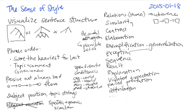 2015-01-18 The Sense of Style -- index card #book #writing