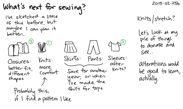 2015-02-25b What's next for sewing -- index card #sewing