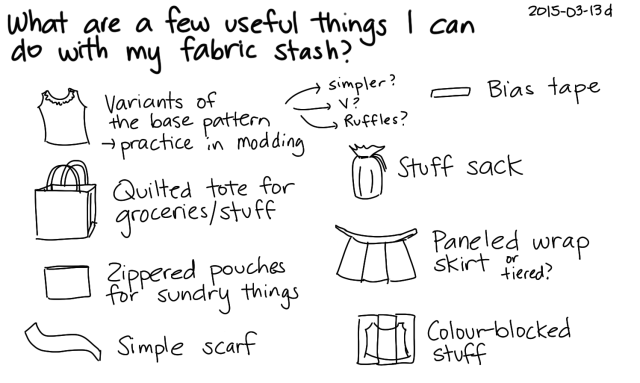 2015-03-13d What are a few useful things I can do with my fabric stash -- index card #sewing