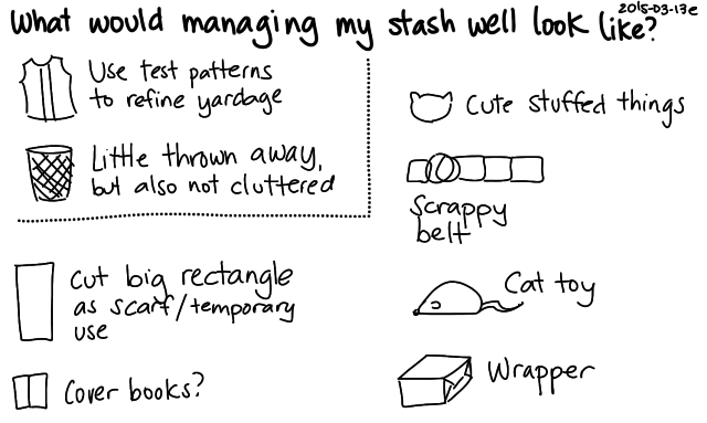 2015-03-13e What would managing my stash well look like -- index card #sewing